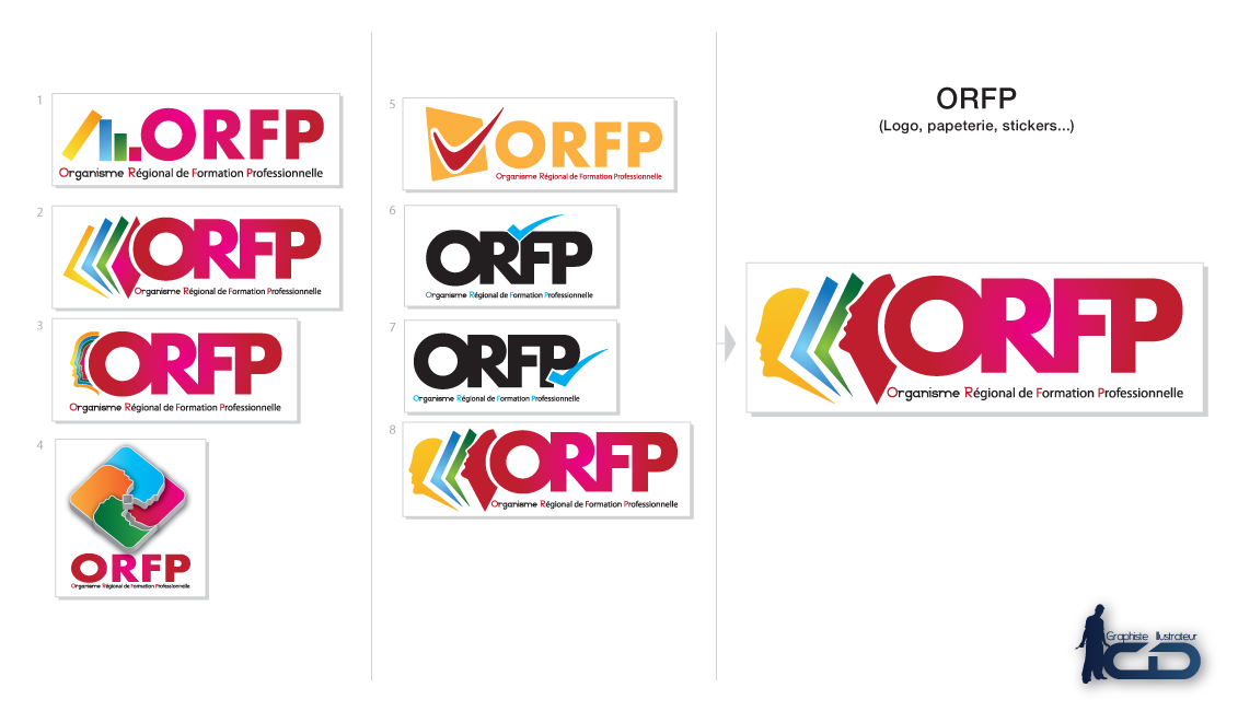 ORFP